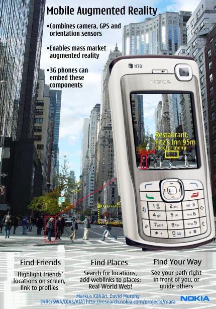 Nokia Mara