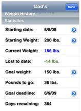 weighttrack