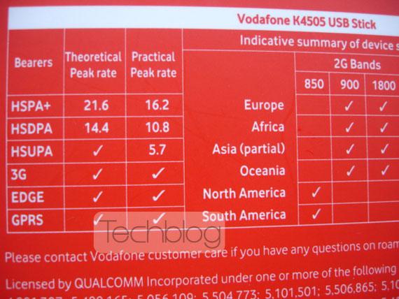 Vodafone K4505