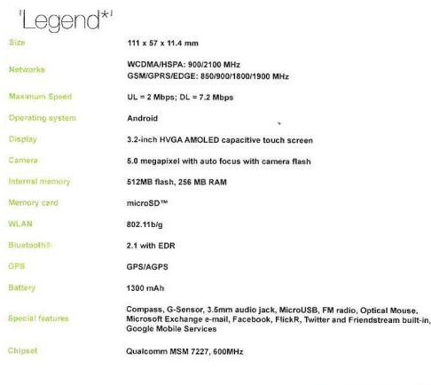 htc legend specs