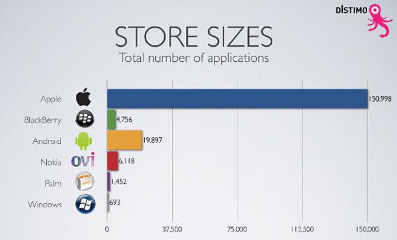 app store size