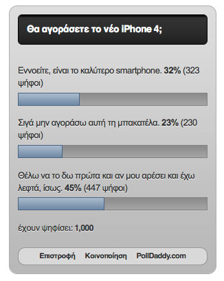 iPhone 4 poll results