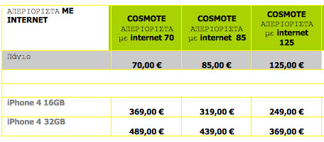 Cosmote iPhone 4 prices