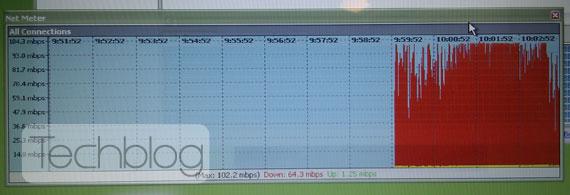 Cosmote LTE 4G