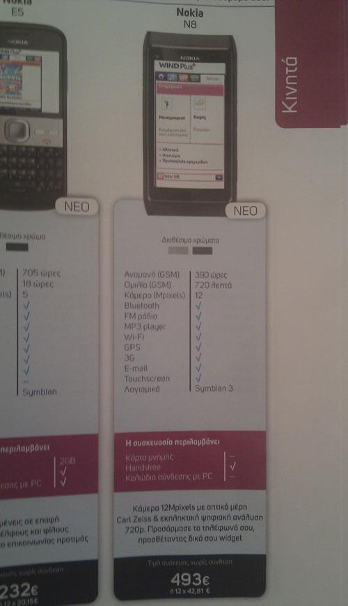 Nokia N8 WIND