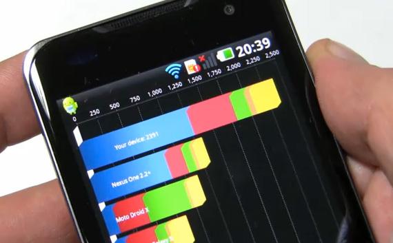 LG optimus 2x quadrant benchmark results