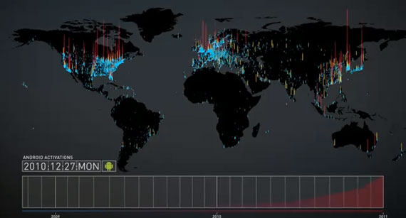 Global Android Activations