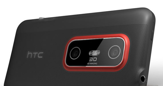 HTC Desire 3D