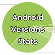Android Version logo