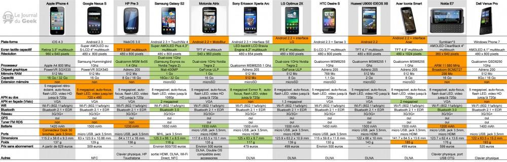 pinakas-smartphones1