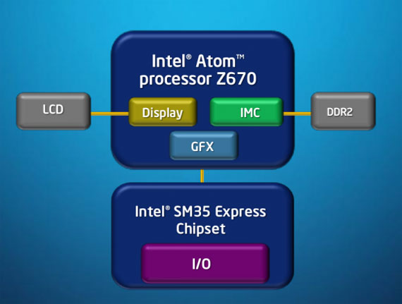 Intel mobile cpu for tablet