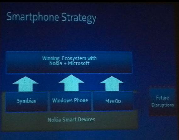 Nokia MeeGo