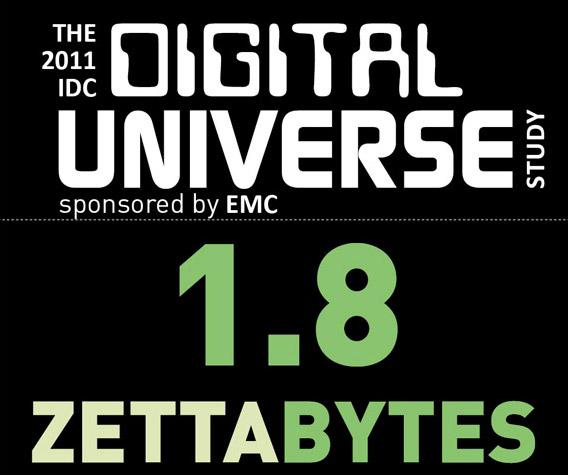 Infographic Zettabytes data
