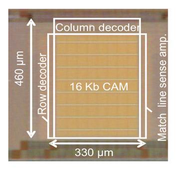 NEC CAM memory