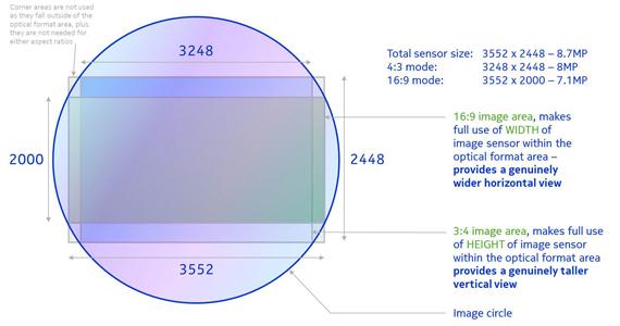 Nokia N9 sensor specs