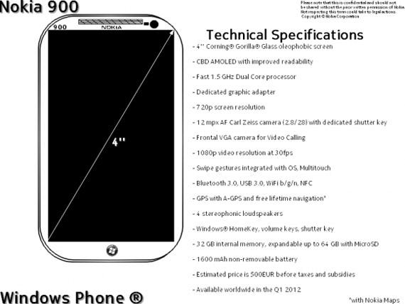 Nokia 900 Windows Phone, Με διπύρηνο 1.5GHz και 4άρα οθόνη AMOLED 1280x720