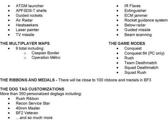 Battlefield 3, Πλήρη χαρακτηριστικά