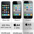 iPhone-Evolution-iPhone-5-110