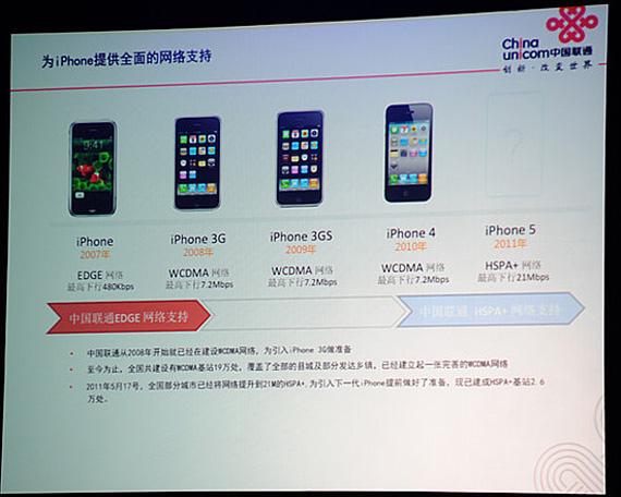 iPhone 5, Θα υποστηρίζει mobile internet HSPA+ 21Mbps