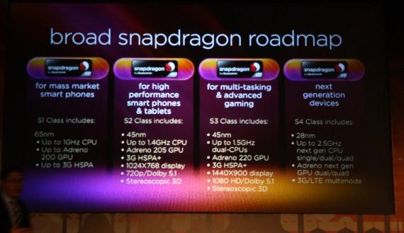 Qualcomm Snapdragon S4, Έρχονται τετραπύρηνοι στα 2.5GHz
