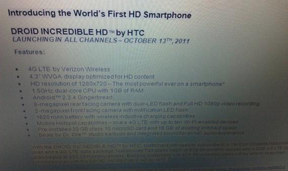 HTC Incredible HD, Με οθόνη 4.3 ίντσες ανάλυσης 1280x720 pixels