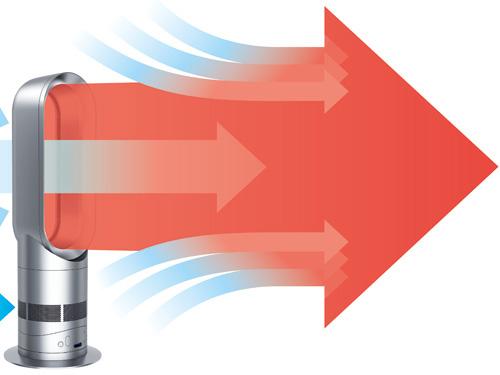 Dyson Hot, Φουτουριστικό αερόθερμο με τεχνολογία Air Multiplier