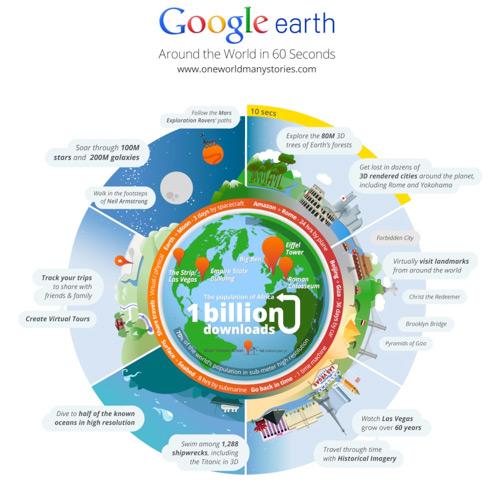 Google Earth, Ξεπέρασε το 1 δισεκατομμύριο downloads
