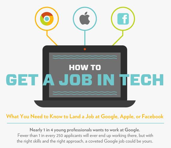 Βρες δουλειά στη Google, το Facebook ή την Apple [infographic]