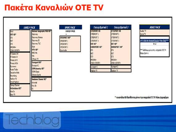 OTE TV Δορυφορική Τηλεόραση, Εξοπλισμός, πακέτα, τιμές, κανάλια