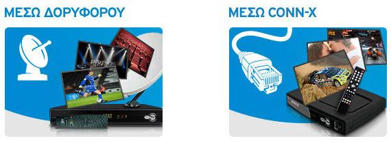Μάθε τα πάντα για την OTE TV μέσω δορυφόρου και μέσω Conn-x. Οι τιμές, τα πακέτα, τα κανάλια
