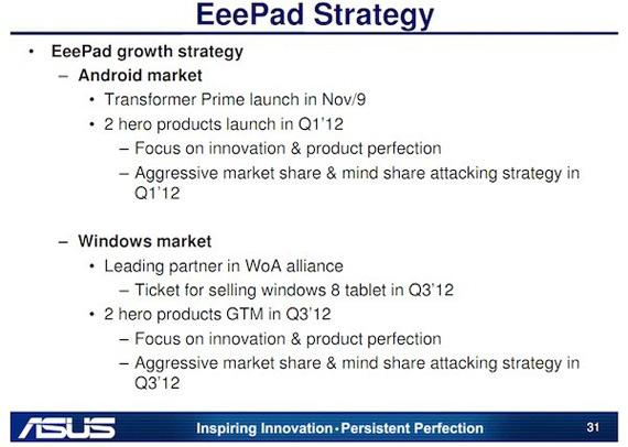 ASUS Windows 8 tablets, Τα δύο πρώτα μοντέλα την άνοιξη του 2012