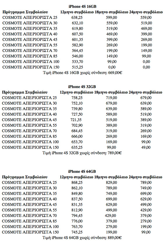 iPhone 4S Cosmote τιμές και προγράμματα συμβολαίου