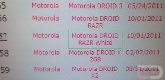 Motorola RAZR σε λευκό χρώμα;