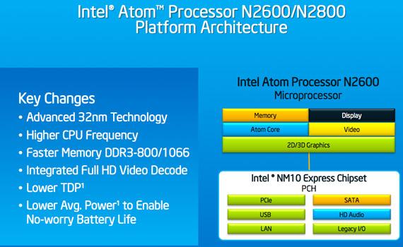Netbook 2012, Θα φοράνε τους νέους Intel Atom Cedar Trail