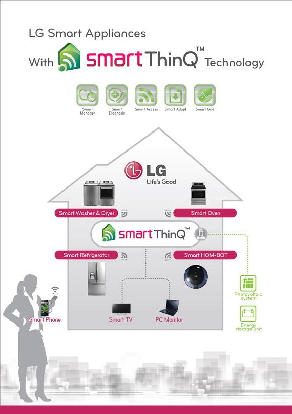 Το έξυπνο νοικοκυριό της LG