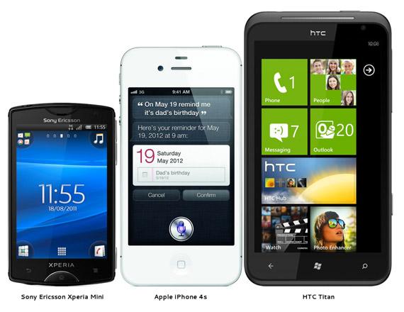 Μάθε ακριβώς το μέγεθος του κινητού που σκέφτεσαι να αγοράσεις