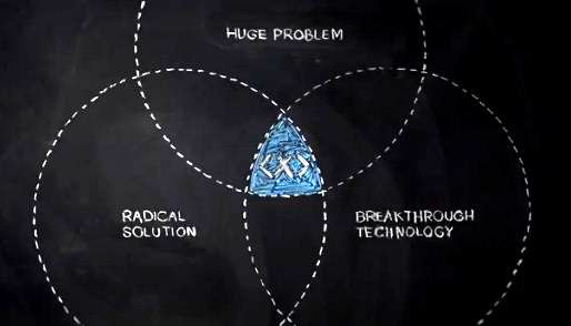 Solve For X, το forum καινοτομίας της Google είναι γεγονός