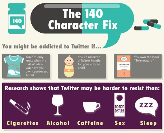Είστε εθισμένοι με το Twitter; [infographic]