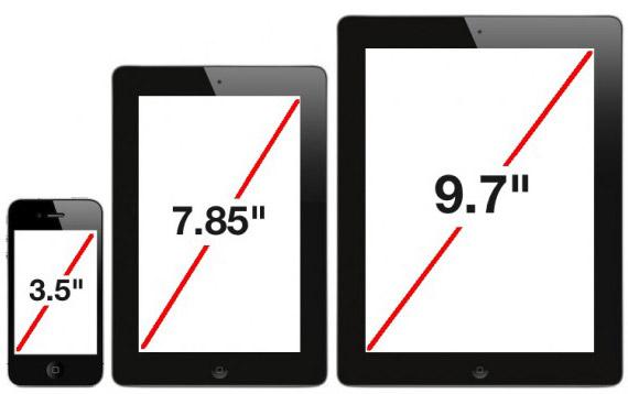 Η Apple θα παρουσιάσει iPad mini με οθόνη 7.85 ίντσες