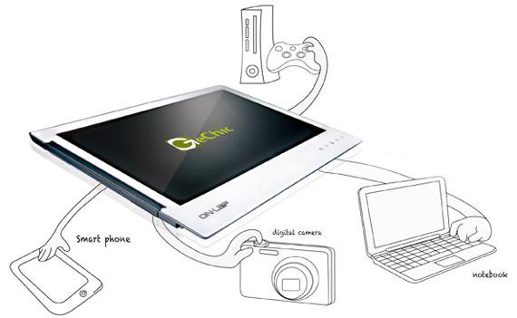 GeChic On-Lap 1302, Οθόνη USB για να συνδέσεις το κινητό σου