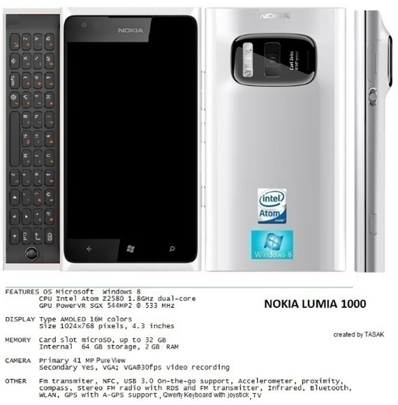 Nokia Lumia 1000 με Widows 8, Μπορούν αλλά δεν θέλουν [concept]