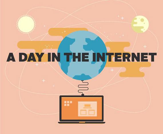 Μια συνηθισμένη μέρα στο διαδίκτυο [infographic]