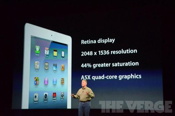 Νέο iPad με οθόνη Retina και τετραπύρηνο επεξεργαστή A5X