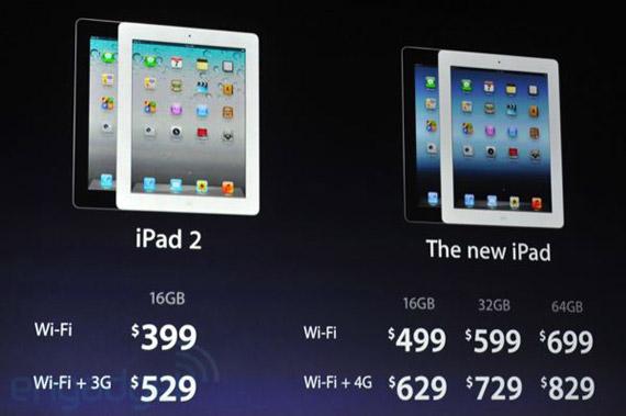 iPad 2, Έπεσε 100 δολάρια κάτω η τιμή του στην Αμερική