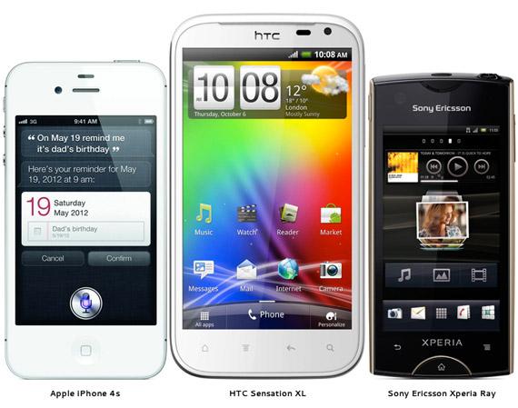 Σε Αγγλία και Αμερική προτιμούν τα hummer smartphones