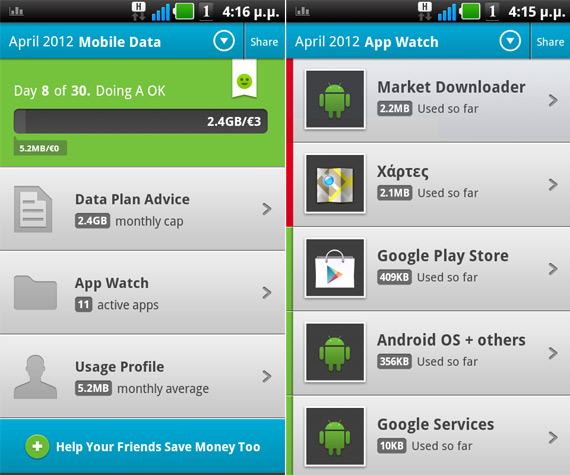 Tech How-to, Πως να ελέγξετε τα mobile data στο Android κινητό σας