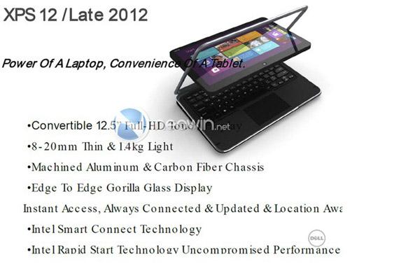 Dell XPS 12, Ultrabook με διττό χαρακτήρα και οθόνη αφής [φήμες]
