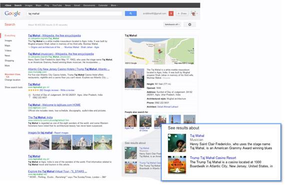 Google Knowledge Graph, Η μηχανή αναζήτησης αποκτά περισσότερο συνδυαστική σκέψη