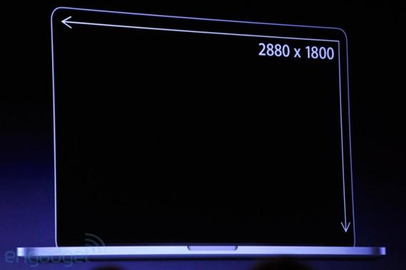 MacBook Pro 2012 με οθόνη 15.4 Retina ανάλυσης 2880x1800 pixels