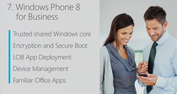 Windows Phone 8, Hardware και software